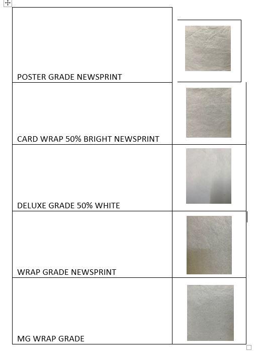 Newsprint Varieties