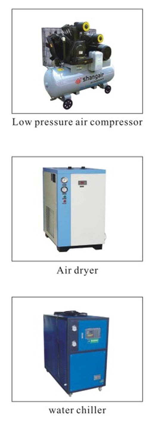 Compressor, drier, chiller