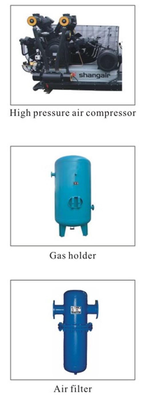 Compressor, Gas, filter